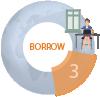 3_Borrow-01